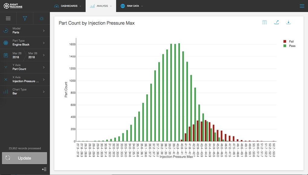 modern analytics apps for the enterprise plotly